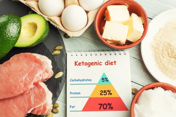 Interview with a Top Keto Diet Expert